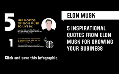 5 Quotes of Elon Musk to Live by and Base Your Business Around (Infographic)