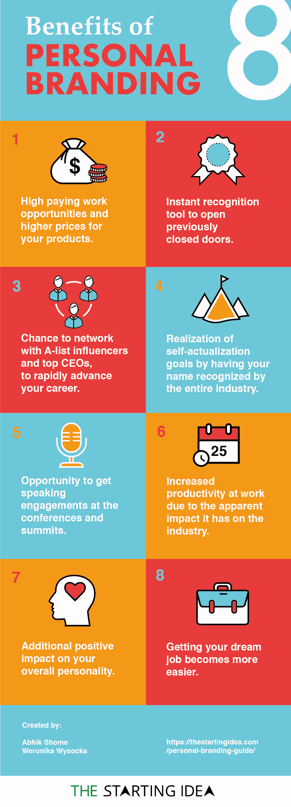 benefits of personal branding infographic