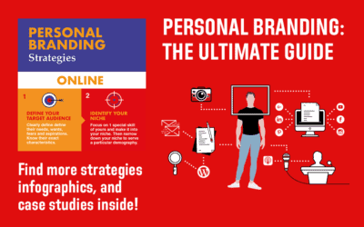 Personal Branding: The Ultimate Guide (2021)