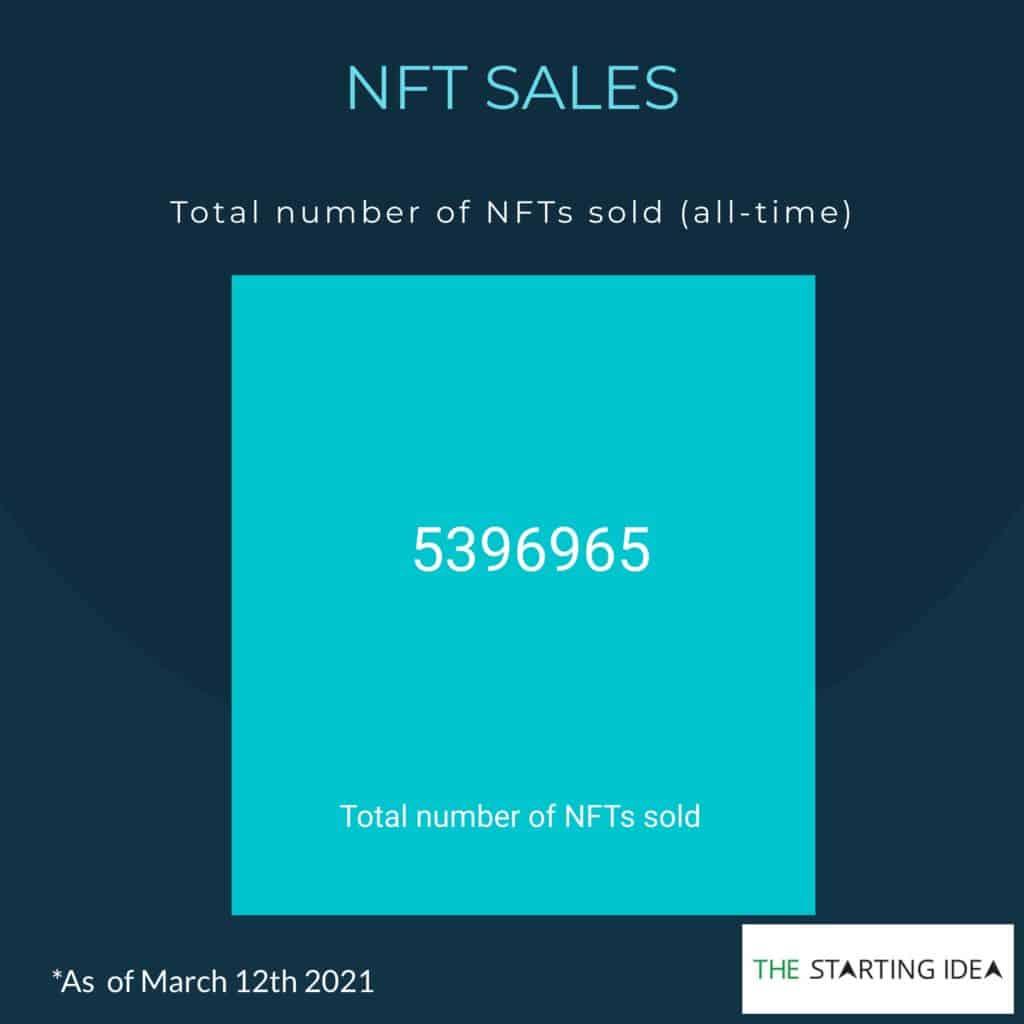 NFT-stats-Total-NFTs-Sold