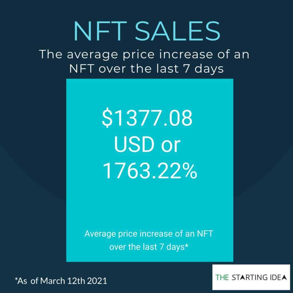 NFT stats