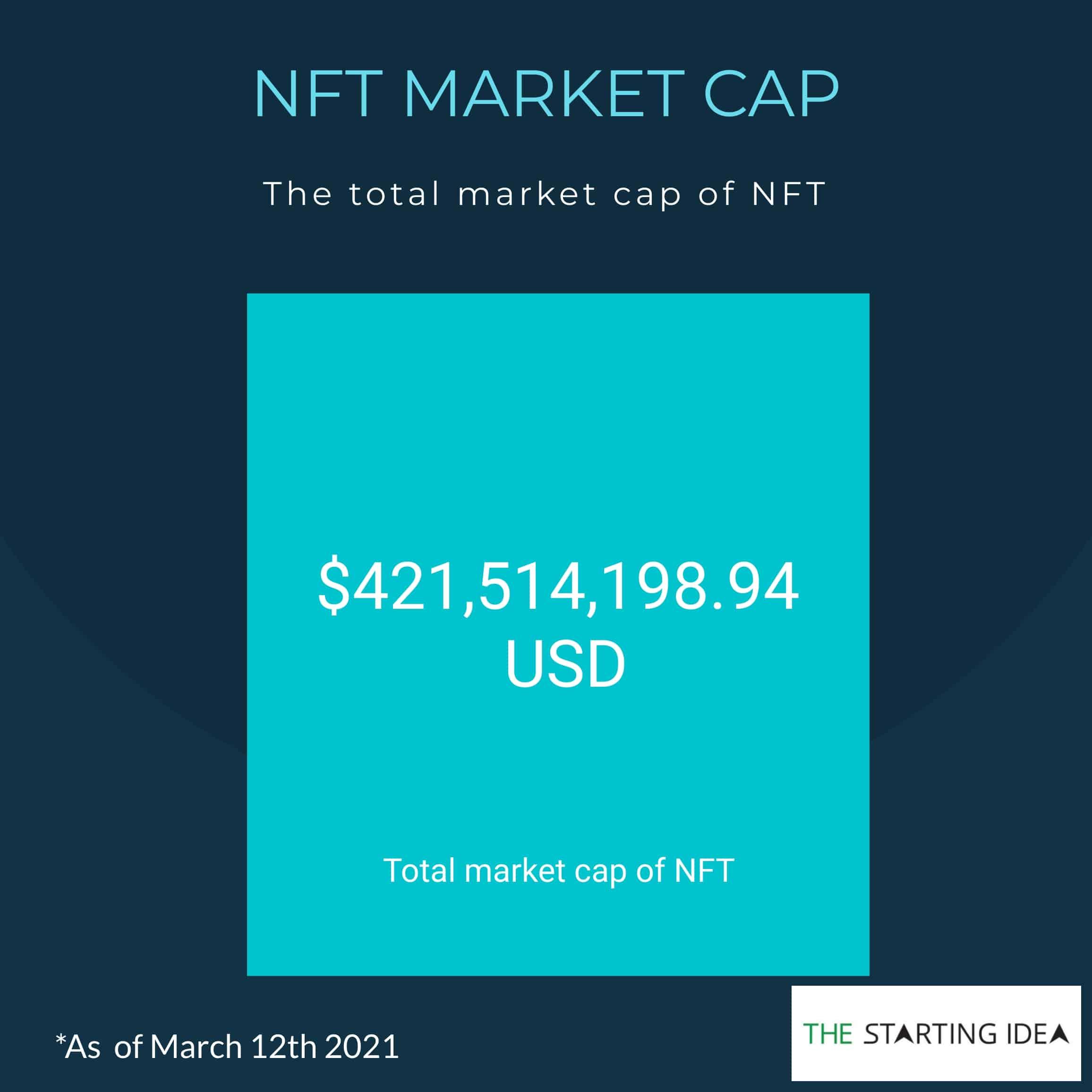 NFT-Stats-Market-Capital