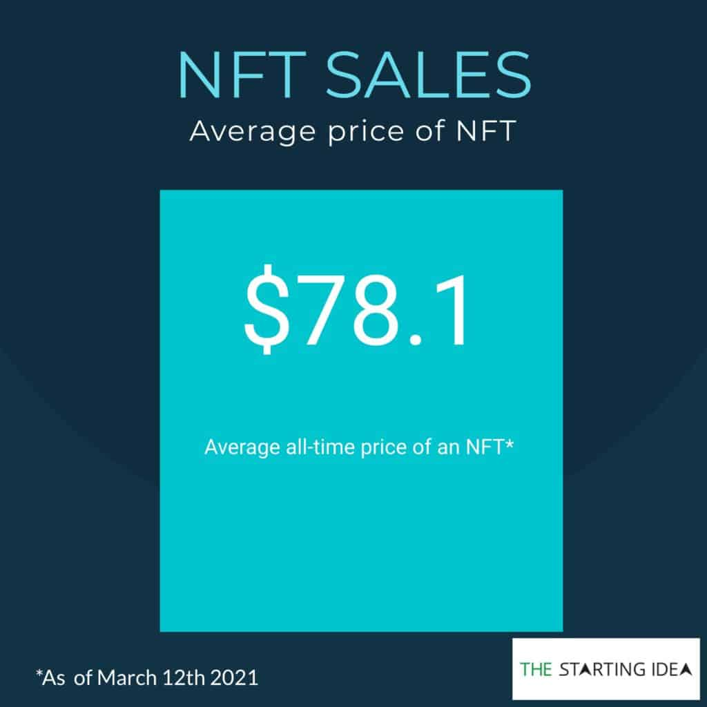 NFT Stats Average Price