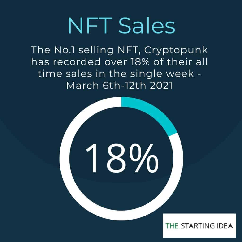 nft-stats